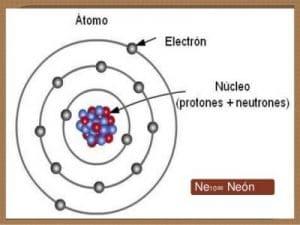configuración electrónica del Neón