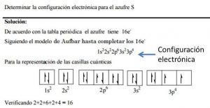 Configuracion electronica del azufre