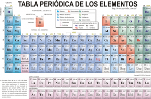 Usos de la tabla teriódica