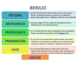el Berilio