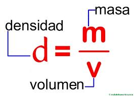 Símbolo de la densidad